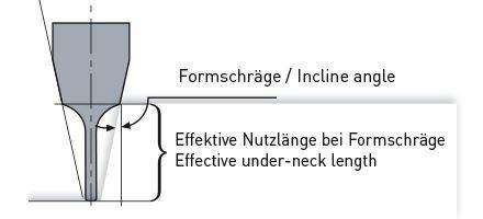 Karnasch VHM-Micro frees HHC/HSC/HPC Ø0,5/r=0,05/L3= 3,0mm/ HXC-Nano³-coating Art: 306261005000503