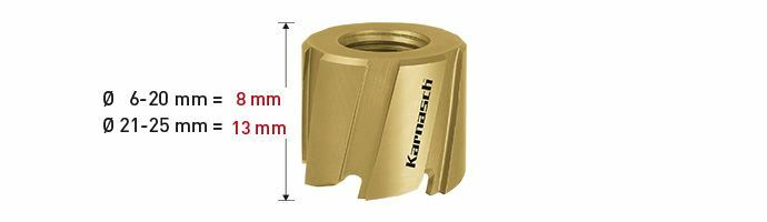 Karnasch HSS-M2 gatenzaag Mini-Cut, snijdiepte 8mm, TIN gecoat